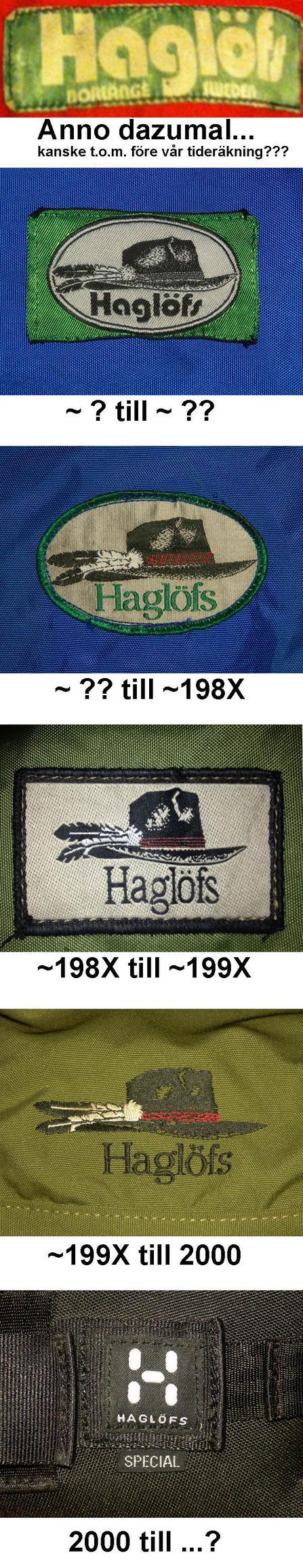 och då kom vi in på Haglöfs märken logotyper på (främst Alaska)ryggsäckarna   Vilket märke under Vilken tid  Har någon något ytterligare att bidra med  27951ce2613ac
